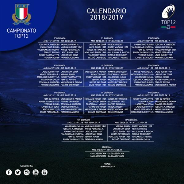Sei Nazioni 2020 Calendario.Top 12 Ufficializzato Il Calendario Del Campionato 2018 19